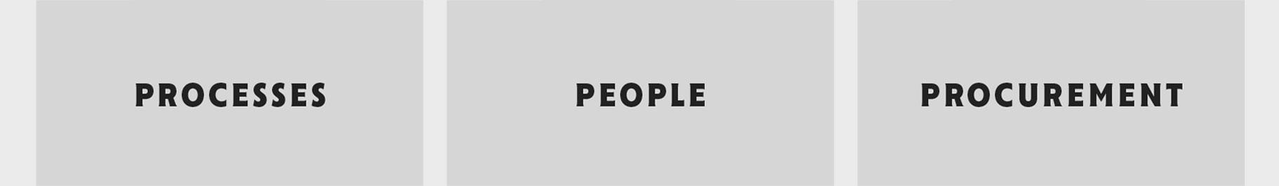 TMC Dienstleistungen Processes People und Prcourement
